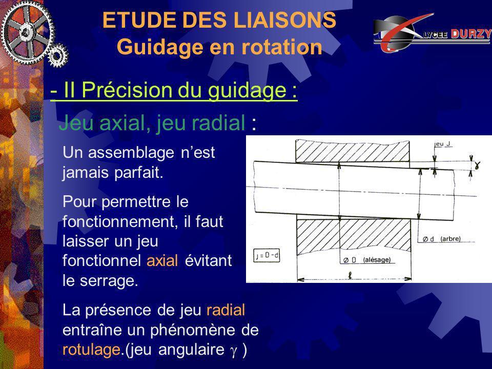 ETUDE DES LIAISONS Guidage en rotation Modèle cinématique dun guidage en rotation - II Précision du guidage : -si l / d 1,5 : liaison pivot ou pivot glissant (le rotulage est faible) Du fait du rotulage on considère généralement : -si l / d 0,5 : liaison rotule ou linéaire annulaire ( le rotulage est trop important pour pouvoir être négligé)