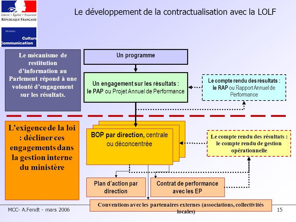 MCC- A.Fendt - mars 200615 Le mécanisme de restitution dinformation au Parlement répond à une volonté dengagement sur les résultats. Un programme Un e