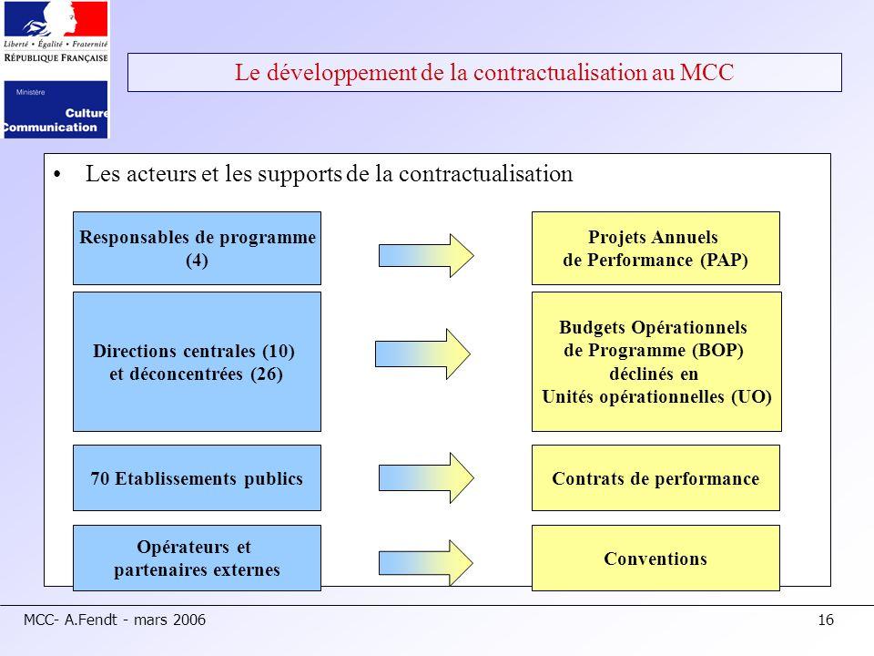 MCC- A.Fendt - mars 200616 Les acteurs et les supports de la contractualisation Responsables de programme (4) Projets Annuels de Performance (PAP) Dir