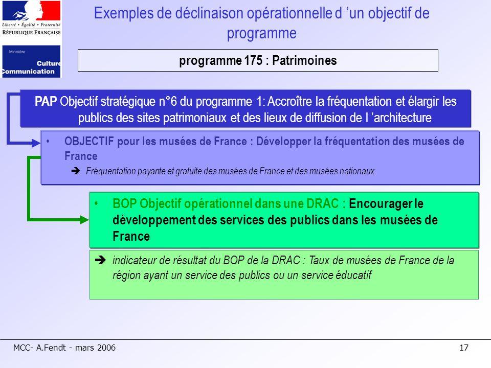 MCC- A.Fendt - mars 200617 programme 175 : Patrimoines PAP Objectif stratégique n°6 du programme 1: Accroître la fréquentation et élargir les publics