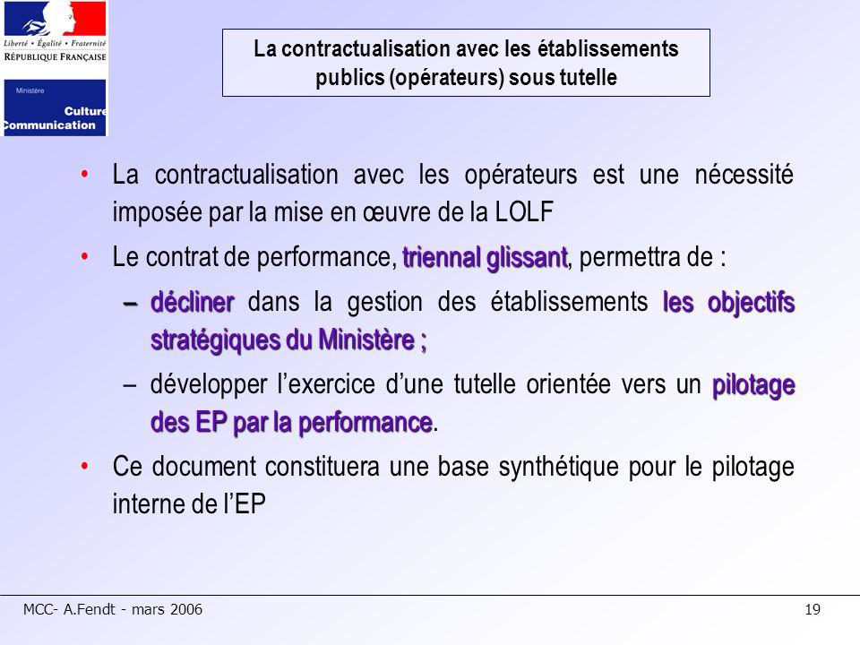 MCC- A.Fendt - mars 200619 La contractualisation avec les opérateurs est une nécessité imposée par la mise en œuvre de la LOLF triennal glissantLe con