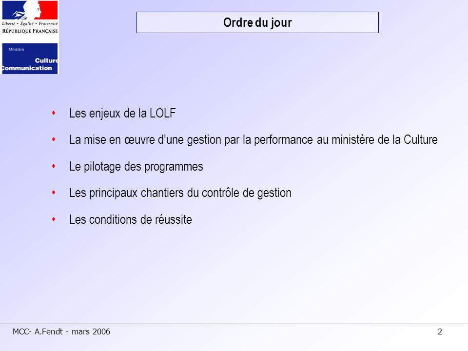 MCC- A.Fendt - mars 20062 Les enjeux de la LOLF La mise en œuvre dune gestion par la performance au ministère de la Culture Le pilotage des programmes