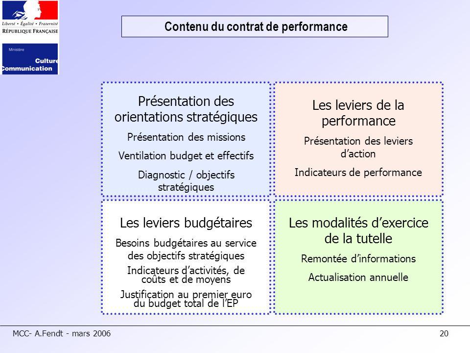 MCC- A.Fendt - mars 200620 Présentation des orientations stratégiques Présentation des missions Ventilation budget et effectifs Diagnostic / objectifs