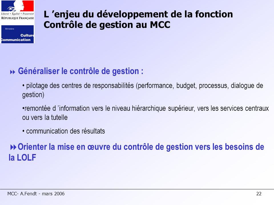 MCC- A.Fendt - mars 200622 Généraliser le contrôle de gestion : pilotage des centres de responsabilités (performance, budget, processus, dialogue de g