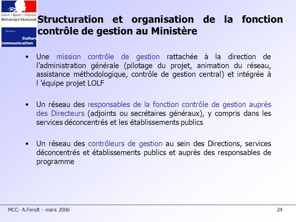 MCC- A.Fendt - mars 200624 Structuration et organisation de la fonction contrôle de gestion au Ministère Une mission contrôle de gestion rattachée à l