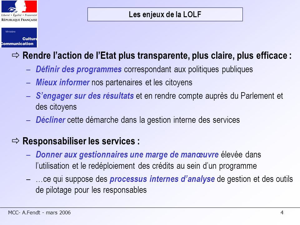 MCC- A.Fendt - mars 20064 Les enjeux de la LOLF Rendre laction de lEtat plus transparente, plus claire, plus efficace : – Définir des programmes corre