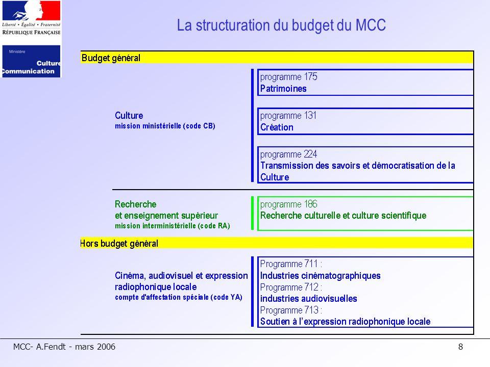 MCC- A.Fendt - mars 20068 La structuration du budget du MCC