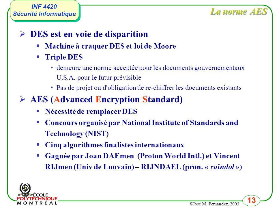 INF 4420 Sécurité Informatique INF 4420 Sécurité Informatique ©José M.