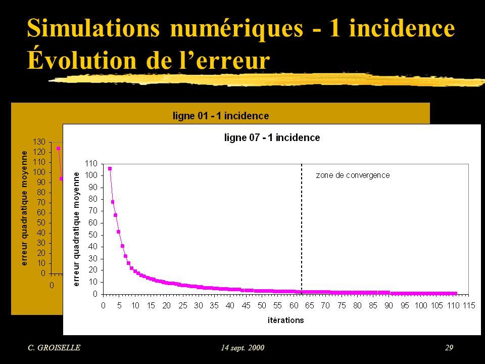 C. GROISELLE14 sept. 200029 Simulations numériques - 1 incidence Évolution de lerreur