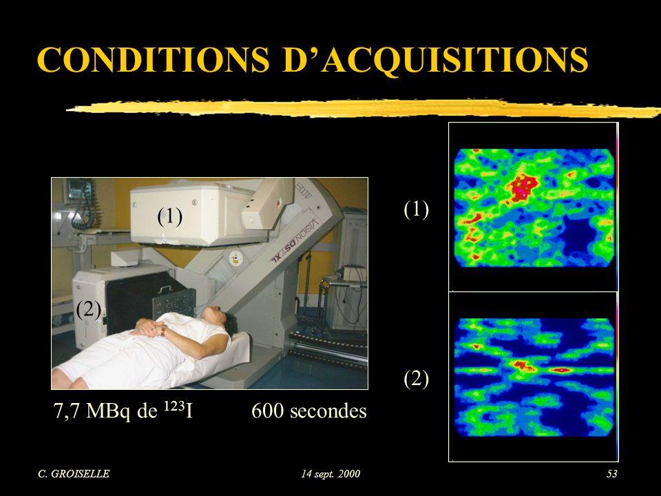 C. GROISELLE14 sept. 200053 CONDITIONS DACQUISITIONS (1) (2) 7,7 MBq de 123 I600 secondes (1) (2)