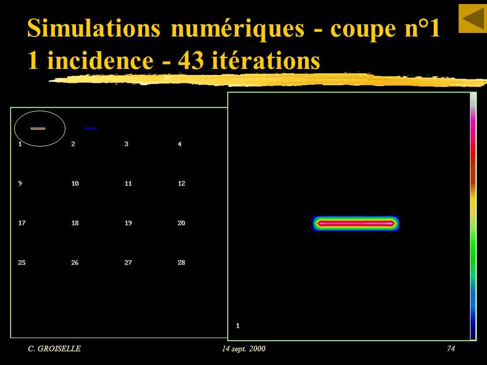 C. GROISELLE14 sept. 200074 Simulations numériques - coupe n°1 1 incidence - 43 itérations