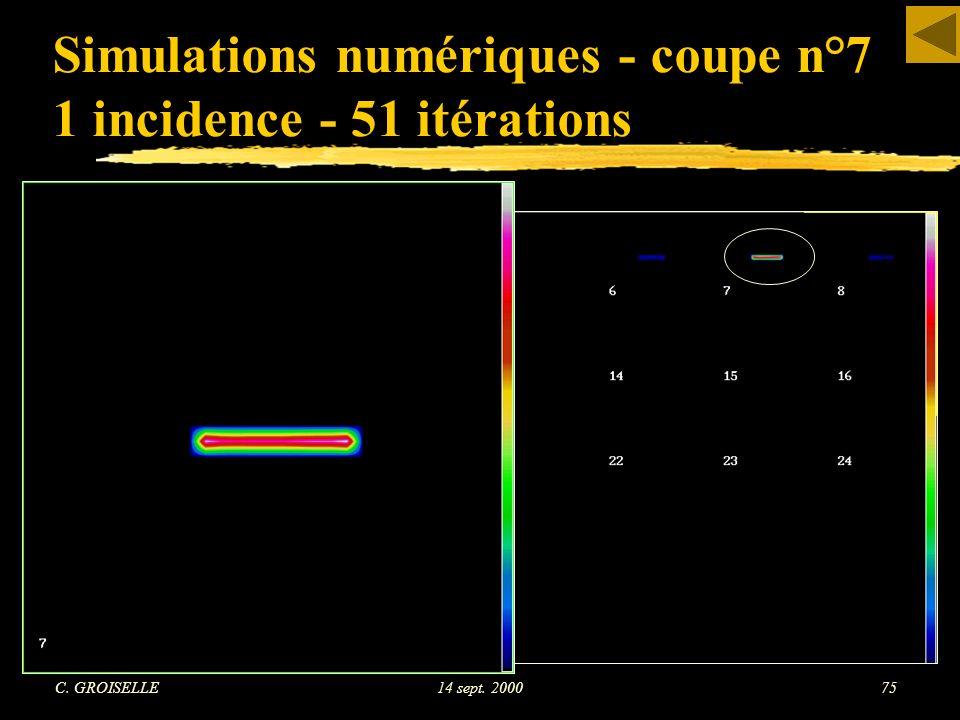 C. GROISELLE14 sept. 200075 Simulations numériques - coupe n°7 1 incidence - 51 itérations