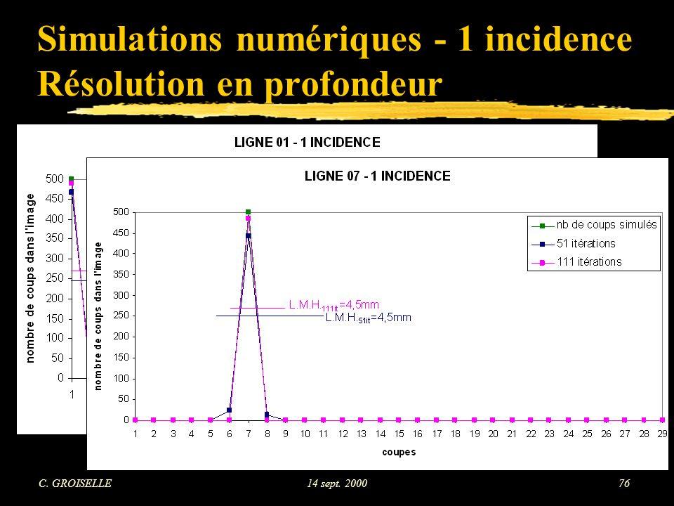 C. GROISELLE14 sept. 200076 Simulations numériques - 1 incidence Résolution en profondeur