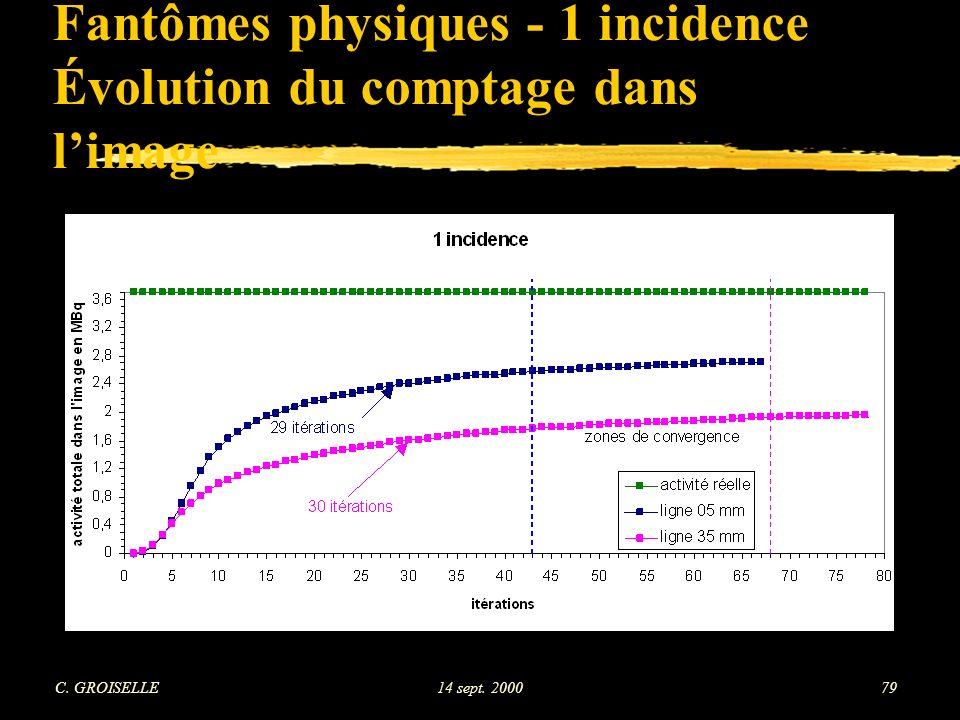 C. GROISELLE14 sept. 200079 Fantômes physiques - 1 incidence Évolution du comptage dans limage