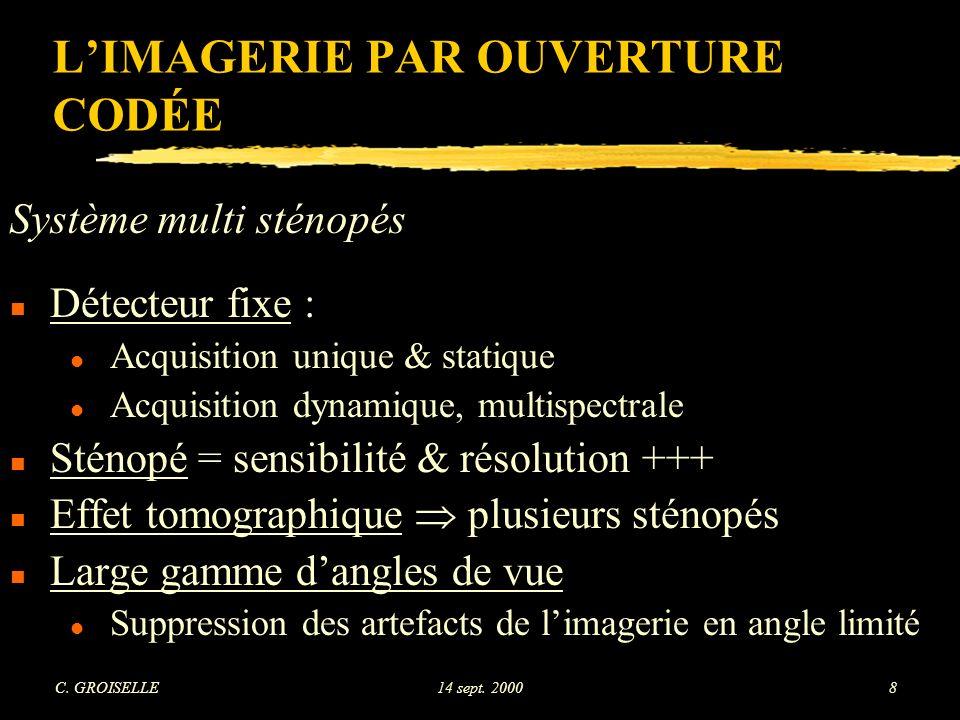 C. GROISELLE14 sept. 200039 FANTÔME COMPLEXE DE THYROÏDE 1 incidence - 224 itérations