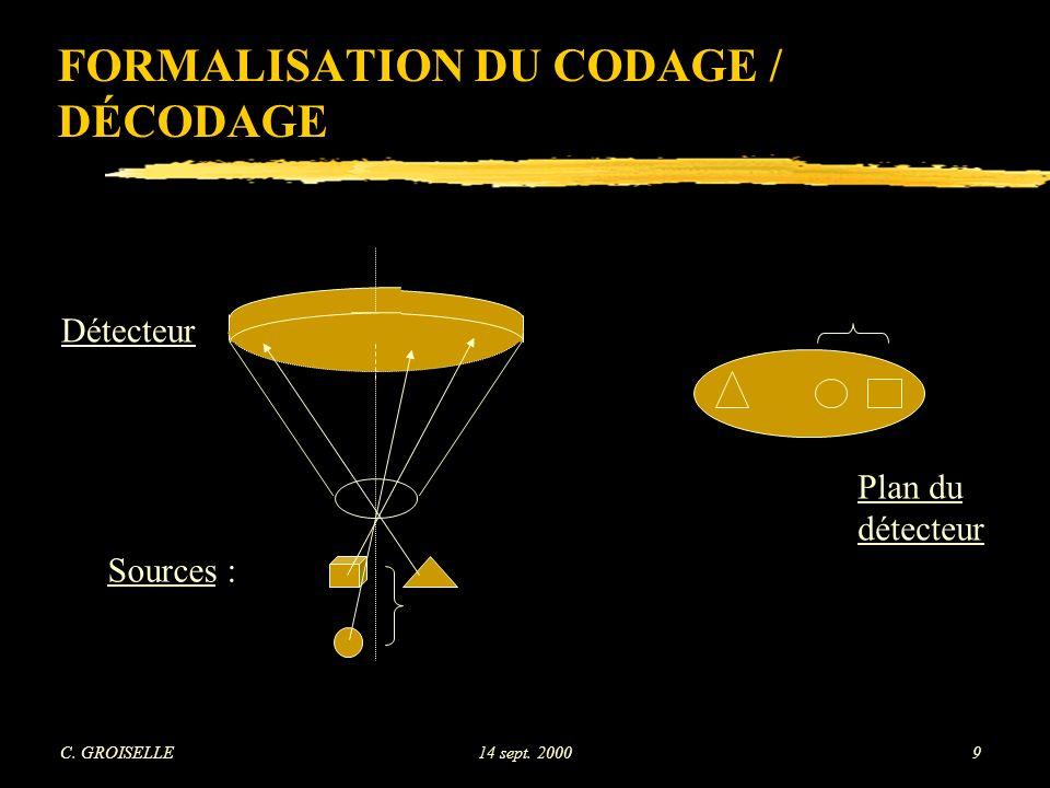 C. GROISELLE14 sept. 20009 Plan du détecteur Détecteur Sources : FORMALISATION DU CODAGE / DÉCODAGE