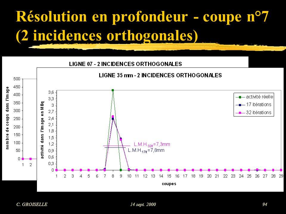 C. GROISELLE14 sept. 200094 Résolution en profondeur - coupe n°7 (2 incidences orthogonales)