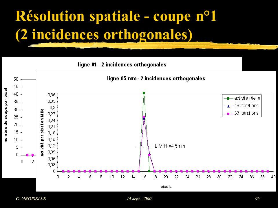 C. GROISELLE14 sept. 200095 Résolution spatiale - coupe n°1 (2 incidences orthogonales)