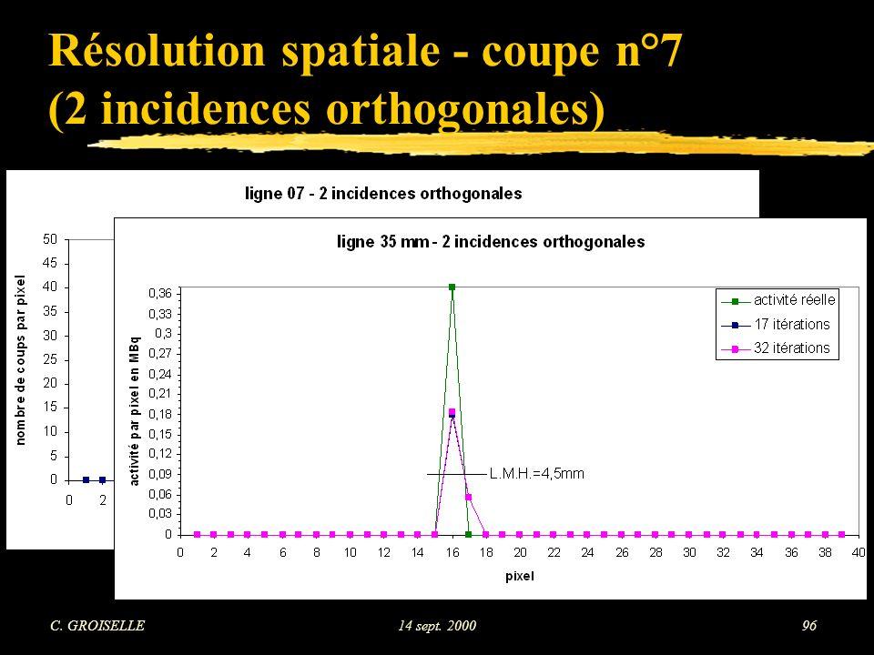 C. GROISELLE14 sept. 200096 Résolution spatiale - coupe n°7 (2 incidences orthogonales)