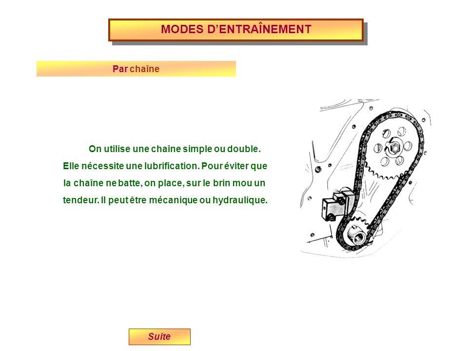 MODES DENTRAÎNEMENT Suite Par chaîne On utilise une chaîne simple ou double. Elle nécessite une lubrification. Pour éviter que la chaîne ne batte, on