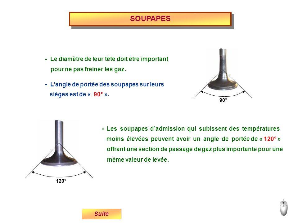 SOUPAPES - Le diamètre de leur tête doit être important - Langle de portée des soupapes sur leurs - Les soupapes dadmission qui subissent des températ