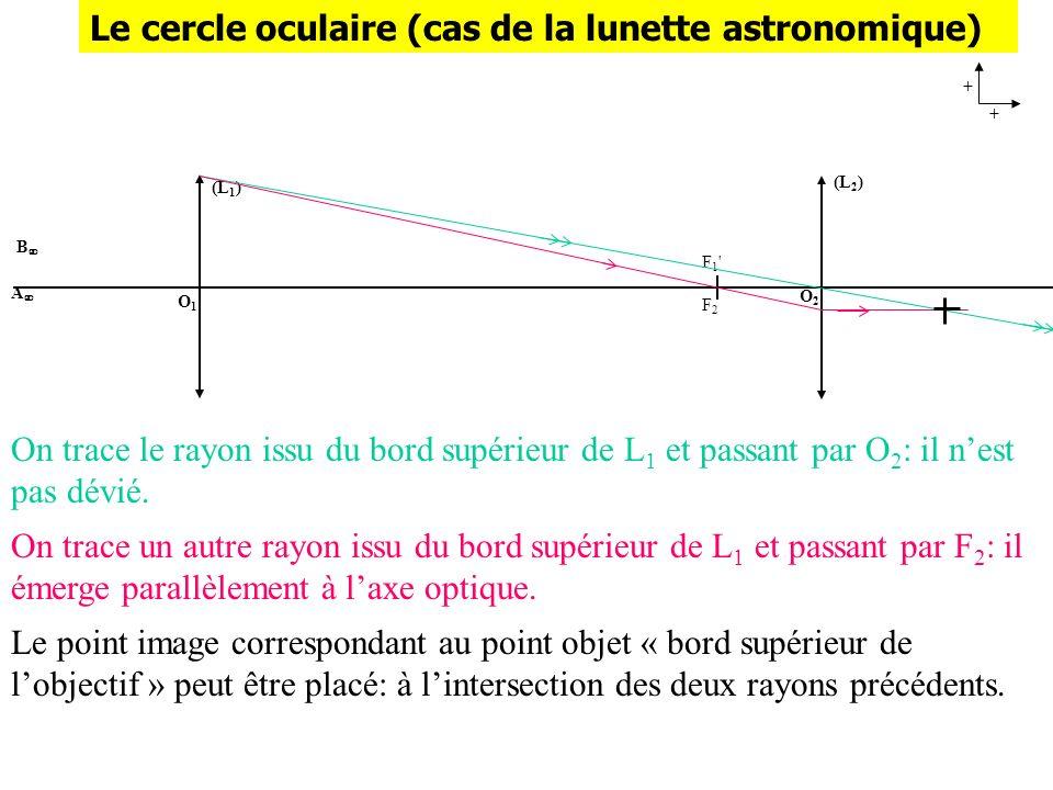 (L 1 ) O1O1 B A + + (L 2 ) O2O2 F1'F2F1'F2 On trace le rayon issu du bord supérieur de L 1 et passant par O 2 : il nest pas dévié. On trace un autre r
