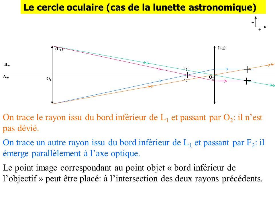 (L 1 ) O1O1 B A + + (L 2 ) O2O2 F1'F2F1'F2 On trace le rayon issu du bord inférieur de L 1 et passant par O 2 : il nest pas dévié. On trace un autre r