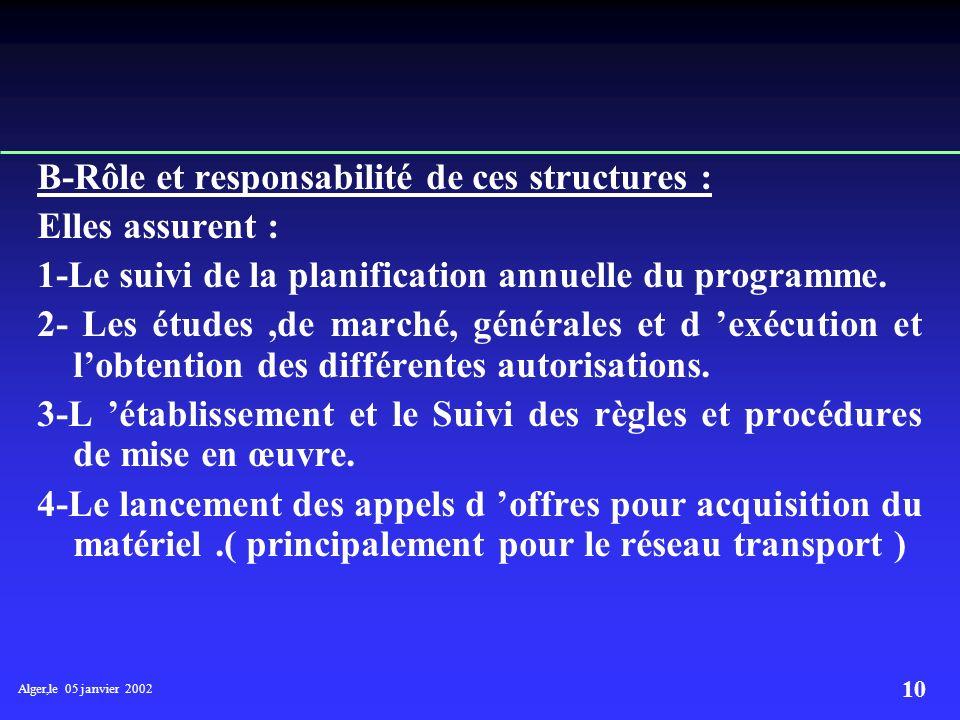 Alger,le 05 janvier 2002 9 Pour la partie Distribution : 1. Pour le gaz, la prise en charge des opérations est assurée par neuf (09) structures décent