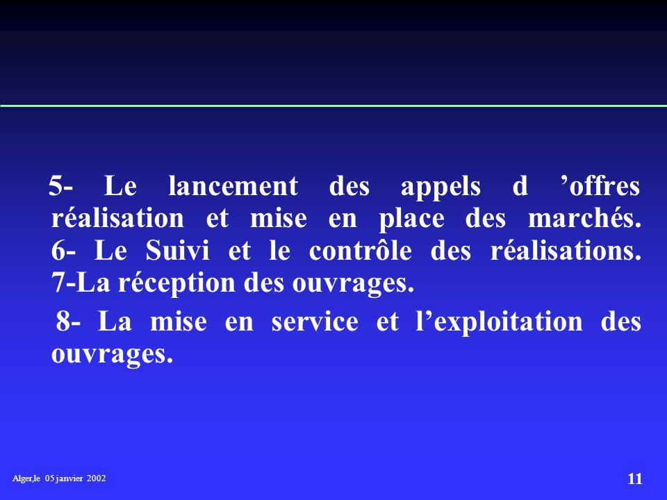 Alger,le 05 janvier 2002 10 B-Rôle et responsabilité de ces structures : Elles assurent : 1-Le suivi de la planification annuelle du programme. 2- Les