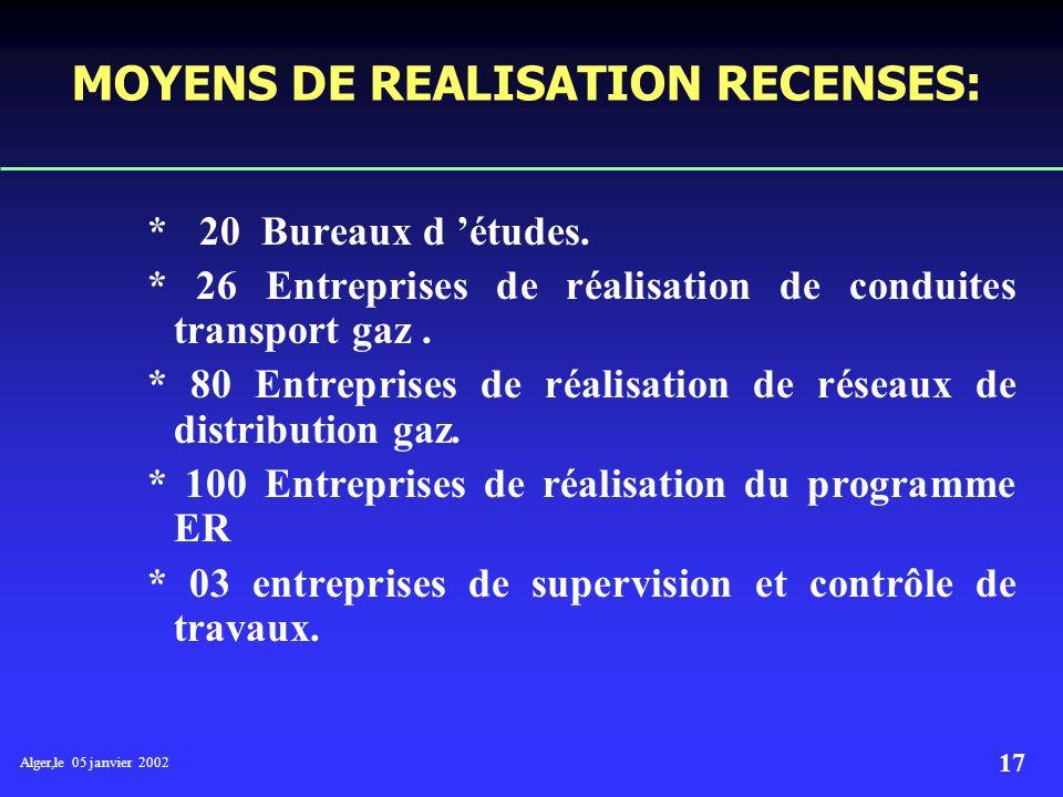 Alger,le 05 janvier 2002 16 - Fournir dans le cadre du clé en main les matériels préalablement agrées par SONELGAZ accompagnés de documents justificat