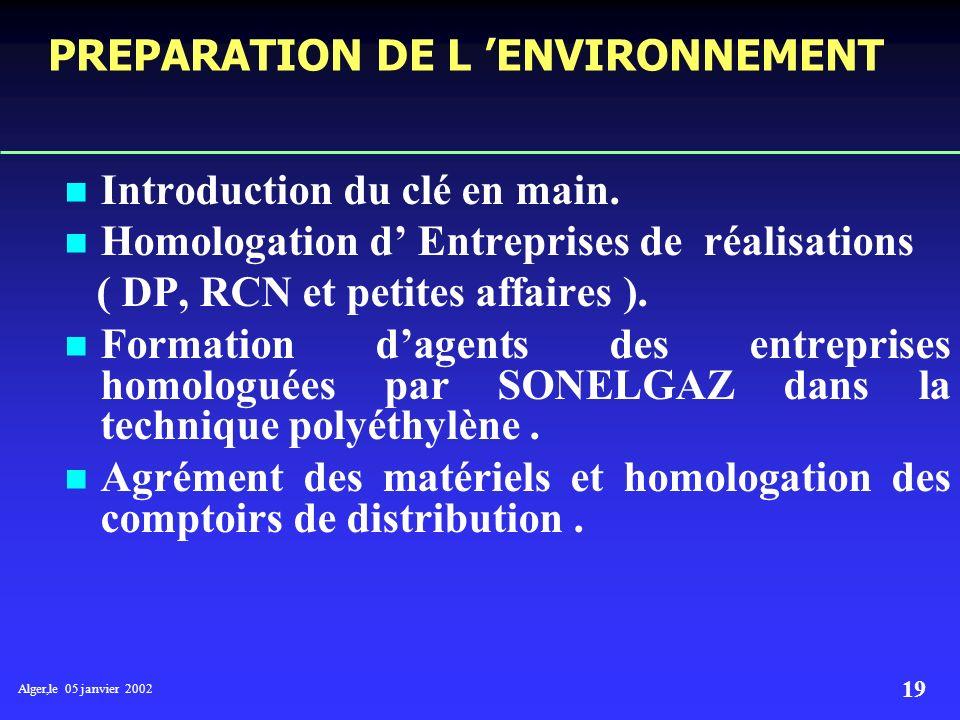 Alger,le 05 janvier 2002 18 CAPACITES DE REALISATION ANNUELLES En moyenne : *450 km pour le réseau transport gaz * 2000 km pour le réseau de distribut