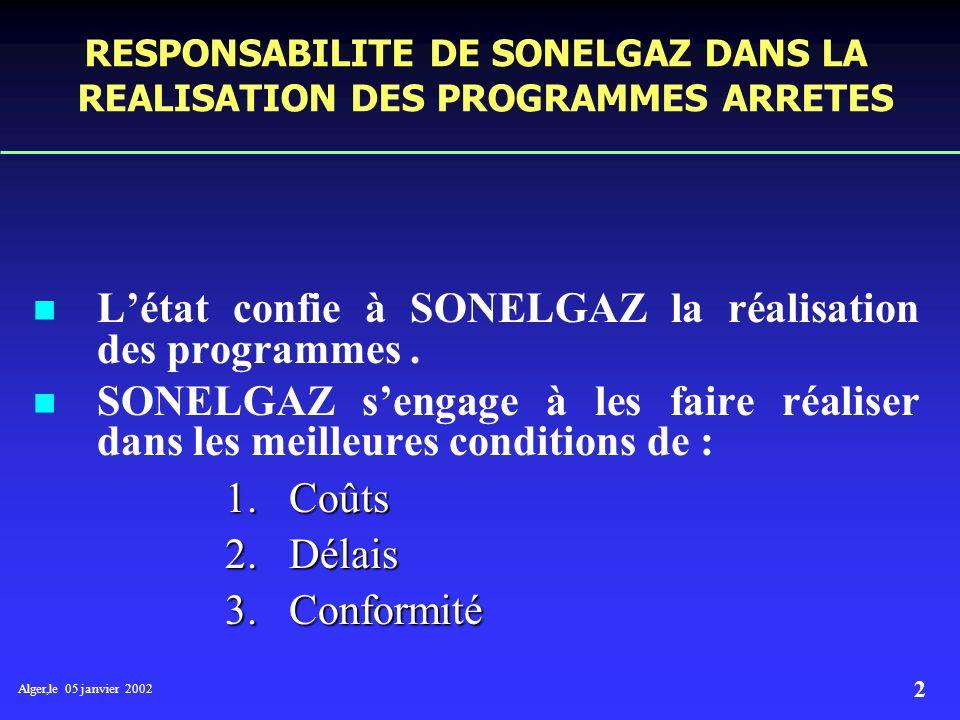Alger,le 05 janvier 2002 2 RESPONSABILITE DE SONELGAZ DANS LA REALISATION DES PROGRAMMES ARRETES Létat confie à SONELGAZ la réalisation des programmes.