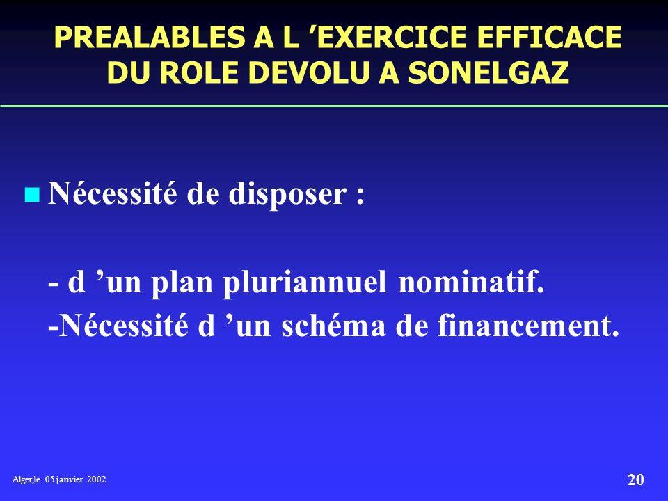 Alger,le 05 janvier 2002 19 PREPARATION DE L ENVIRONNEMENT Introduction du clé en main. Homologation d Entreprises de réalisations ( DP, RCN et petite