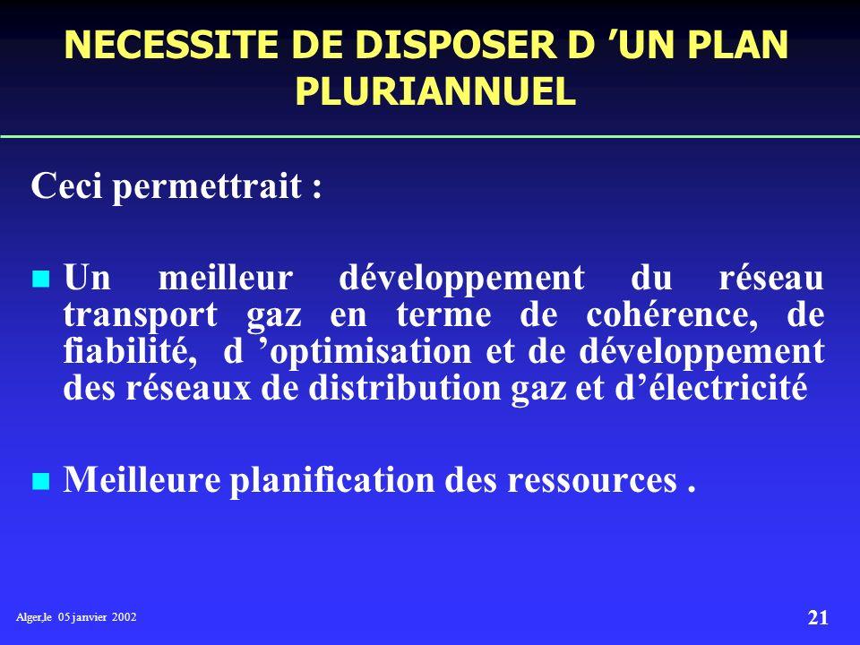 Alger,le 05 janvier 2002 20 PREALABLES A L EXERCICE EFFICACE DU ROLE DEVOLU A SONELGAZ Nécessité de disposer : - d un plan pluriannuel nominatif. -Néc