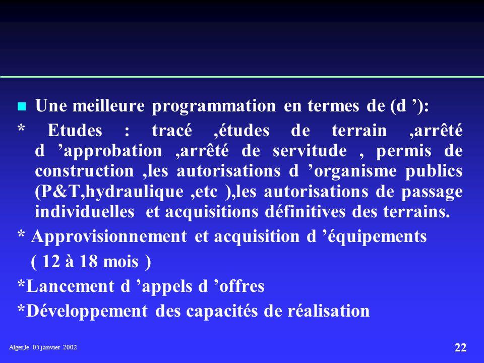 Alger,le 05 janvier 2002 21 NECESSITE DE DISPOSER D UN PLAN PLURIANNUEL Ceci permettrait : Un meilleur développement du réseau transport gaz en terme