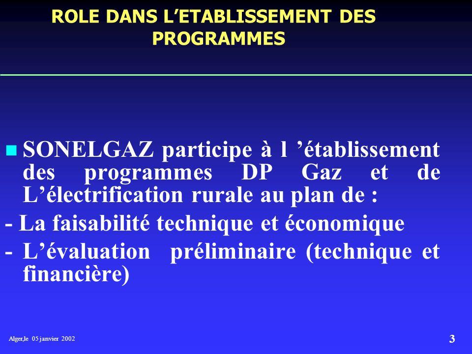 Alger,le 05 janvier 2002 3 ROLE DANS LETABLISSEMENT DES PROGRAMMES SONELGAZ participe à l établissement des programmes DP Gaz et de Lélectrification rurale au plan de : - La faisabilité technique et économique - Lévaluation préliminaire (technique et financière)