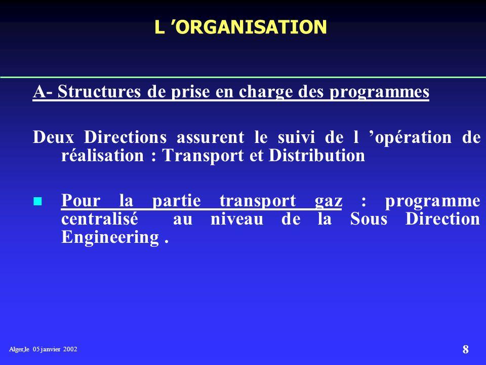 Alger,le 05 janvier 2002 8 L ORGANISATION A- Structures de prise en charge des programmes Deux Directions assurent le suivi de l opération de réalisation : Transport et Distribution Pour la partie transport gaz : programme centralisé au niveau de la Sous Direction Engineering.