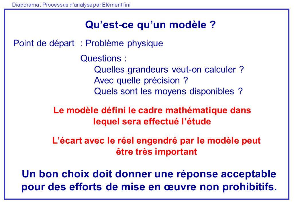 Diaporama : Processus danalyse par Elément fini Quest-ce quun modèle .