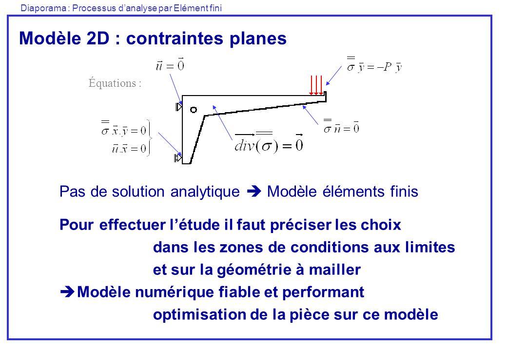 Diaporama : Processus danalyse par Elément fini Résultats pour un modèle simplifié Convergence du modèle numérique .