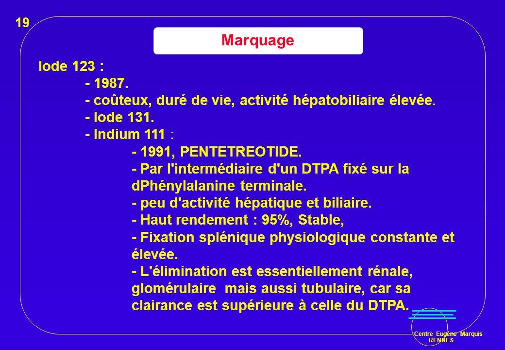 Centre Eugène Marquis RENNES Iode 123 : - 1987. - coûteux, duré de vie, activité hépatobiliaire élevée. - Iode 131. - Indium 111 : - 1991, PENTETREOTI