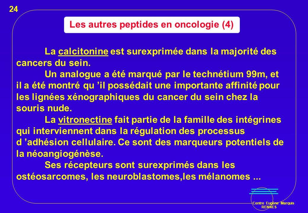 Centre Eugène Marquis RENNES Les autres peptides en oncologie (4) La calcitonine est surexprimée dans la majorité des cancers du sein. Un analogue a é