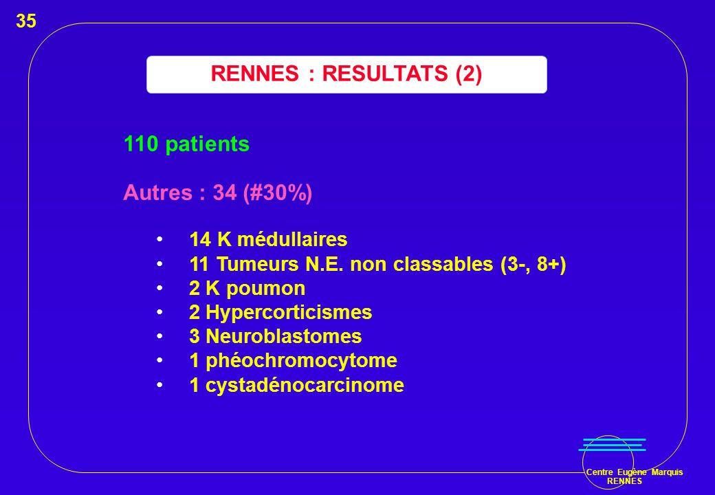 Centre Eugène Marquis RENNES RENNES : RESULTATS (2) 110 patients Autres : 34 (#30%) 14 K médullaires 11 Tumeurs N.E. non classables (3-, 8+) 2 K poumo