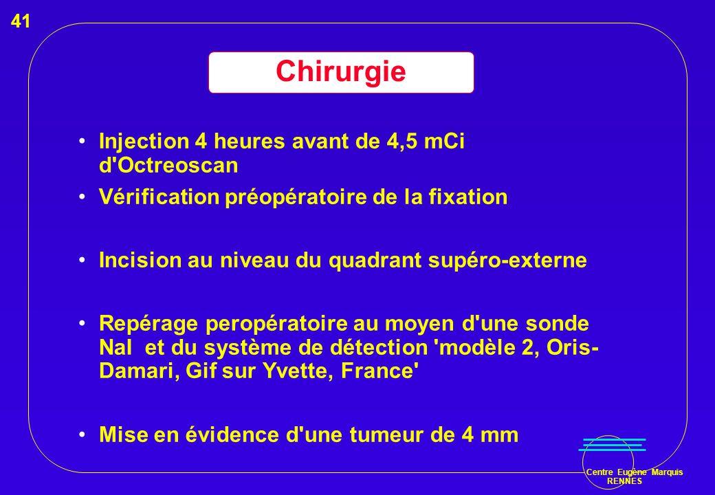 Centre Eugène Marquis RENNES Injection 4 heures avant de 4,5 mCi d'Octreoscan Vérification préopératoire de la fixation Incision au niveau du quadrant