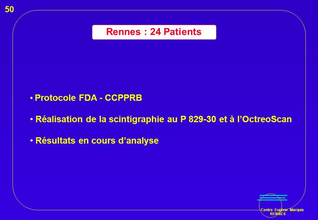 Centre Eugène Marquis RENNES Rennes : 24 Patients Protocole FDA - CCPPRB Réalisation de la scintigraphie au P 829-30 et à lOctreoScan Résultats en cou