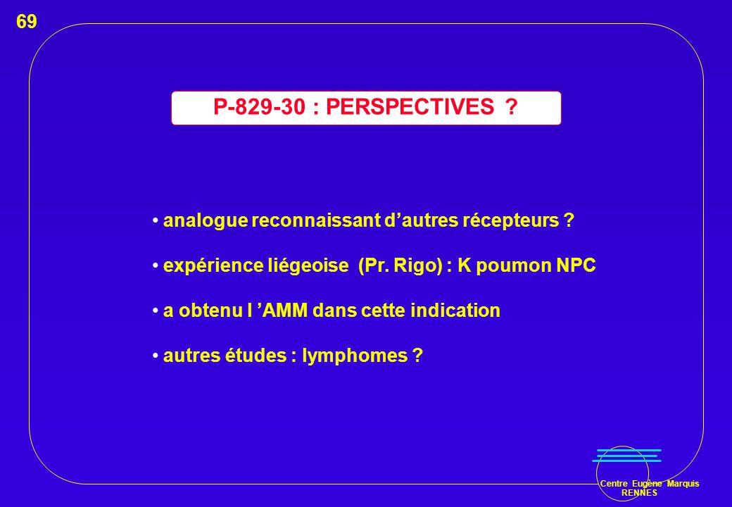 Centre Eugène Marquis RENNES P-829-30 : PERSPECTIVES ? analogue reconnaissant dautres récepteurs ? expérience liégeoise (Pr. Rigo) : K poumon NPC a ob