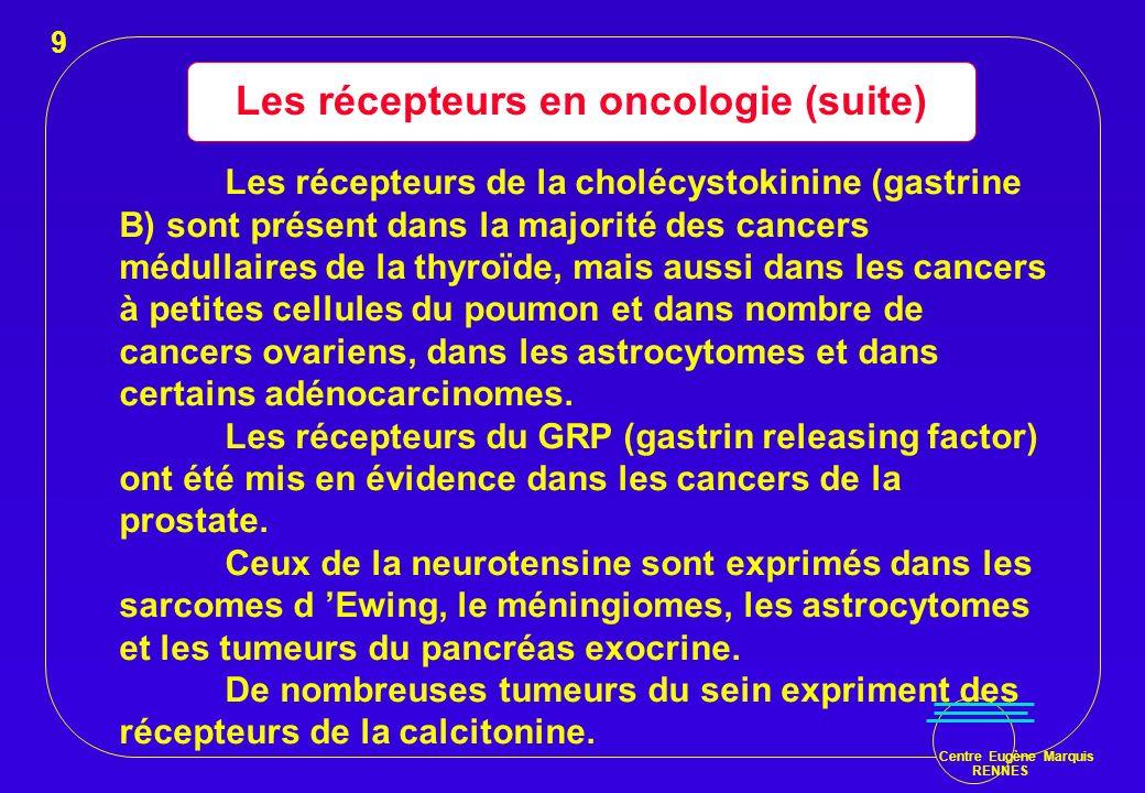 Centre Eugène Marquis RENNES Les récepteurs en oncologie (suite) Les récepteurs de la cholécystokinine (gastrine B) sont présent dans la majorité des