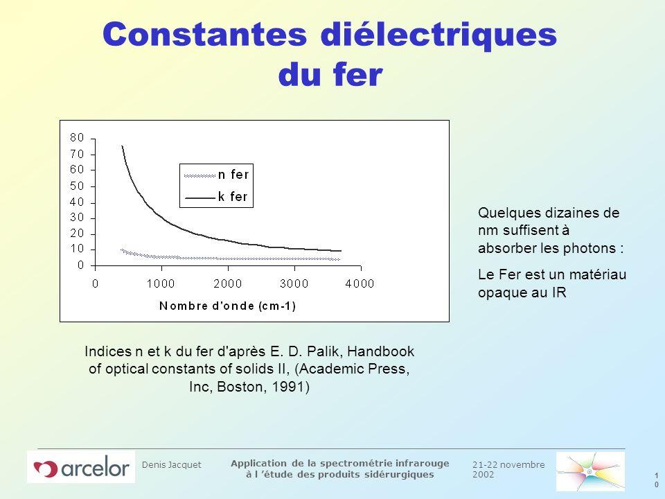 21-22 novembre 2002 1010 Application de la spectrométrie infrarouge à l étude des produits sidérurgiques Denis Jacquet Constantes diélectriques du fer