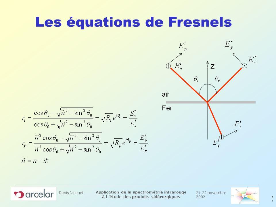 21-22 novembre 2002 1 Application de la spectrométrie infrarouge à l étude des produits sidérurgiques Denis Jacquet Les équations de Fresnels Z air Fe