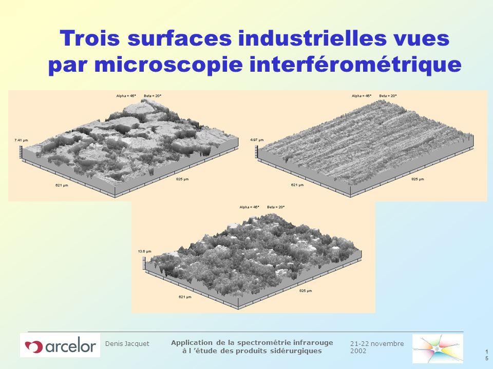 21-22 novembre 2002 1515 Application de la spectrométrie infrarouge à l étude des produits sidérurgiques Denis Jacquet Trois surfaces industrielles vu