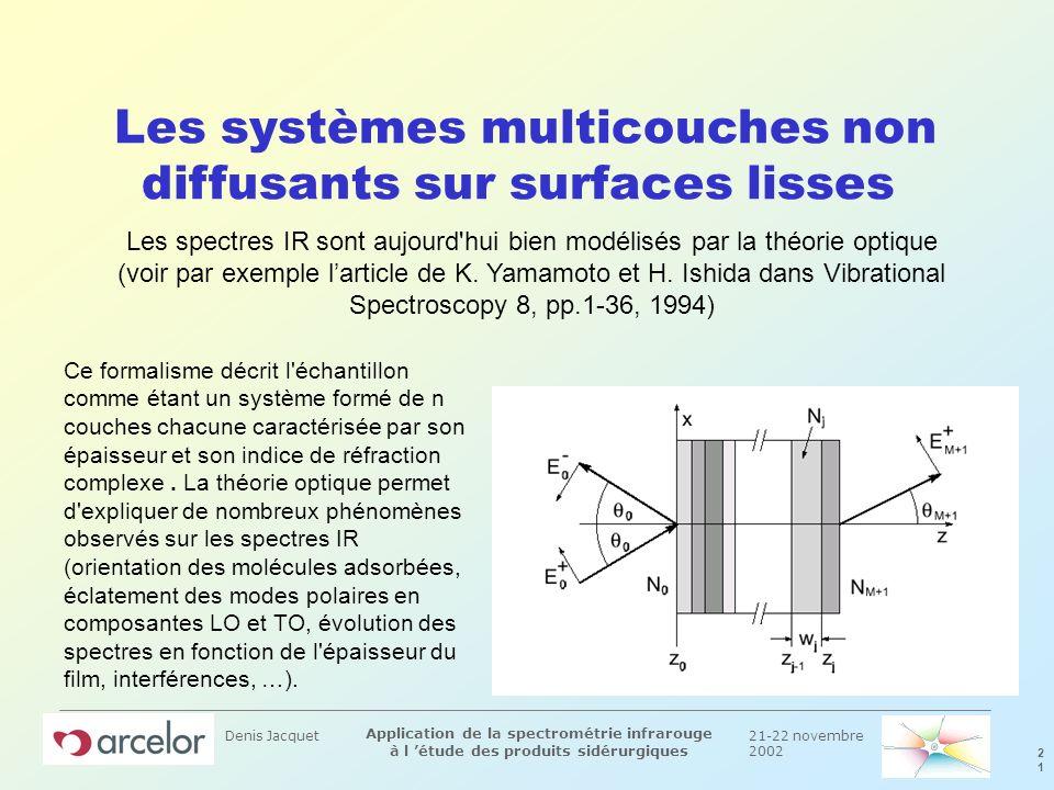 21-22 novembre 2002 2121 Application de la spectrométrie infrarouge à l étude des produits sidérurgiques Denis Jacquet Les systèmes multicouches non d